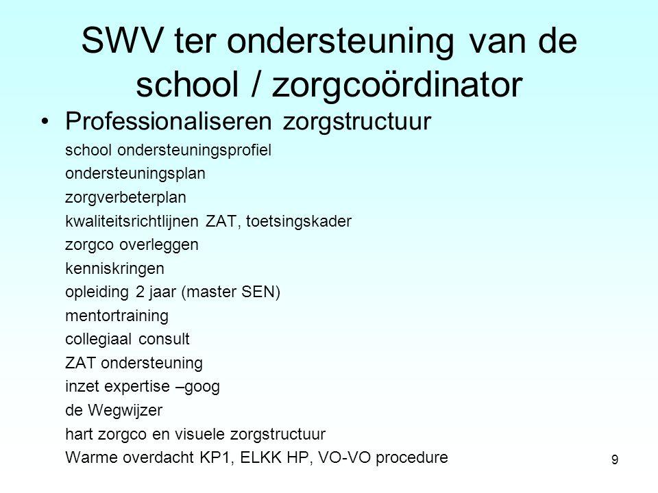 9 SWV ter ondersteuning van de school / zorgcoördinator Professionaliseren zorgstructuur school ondersteuningsprofiel ondersteuningsplan zorgverbeterp
