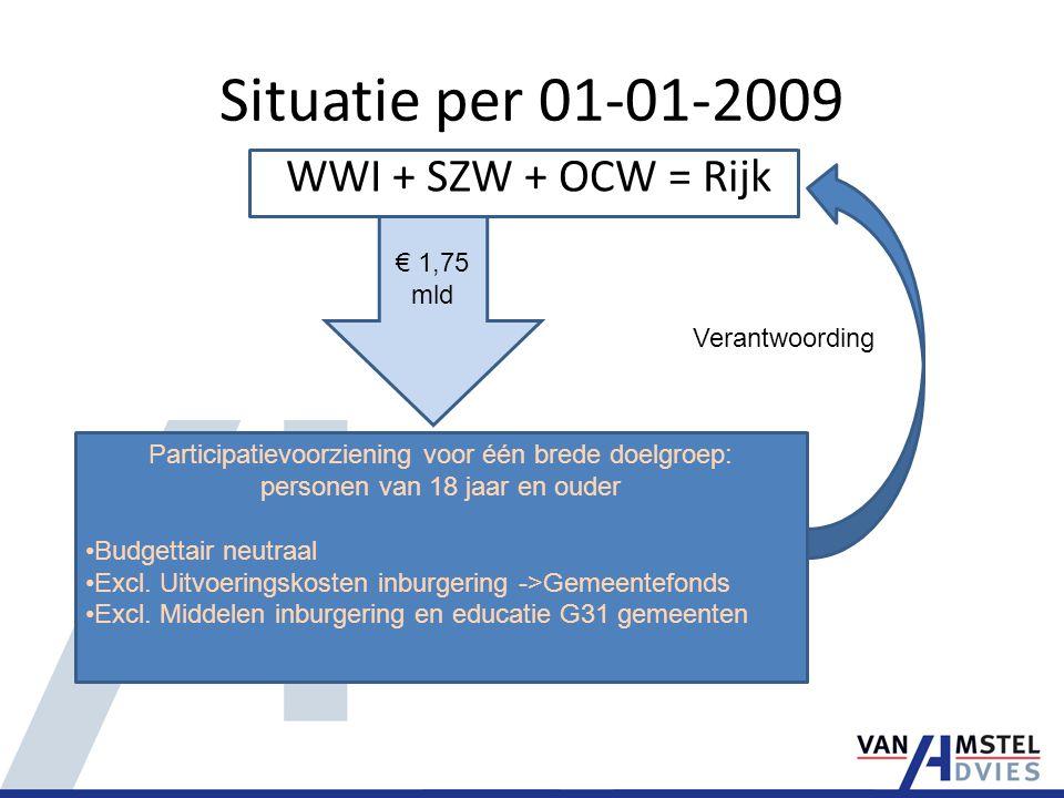 Situatie per 01-01-2009 WWI + SZW + OCW = Rijk Participatievoorziening voor één brede doelgroep: personen van 18 jaar en ouder Budgettair neutraal Exc