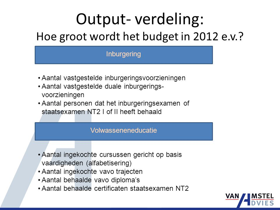 Output- verdeling: Hoe groot wordt het budget in 2012 e.v..