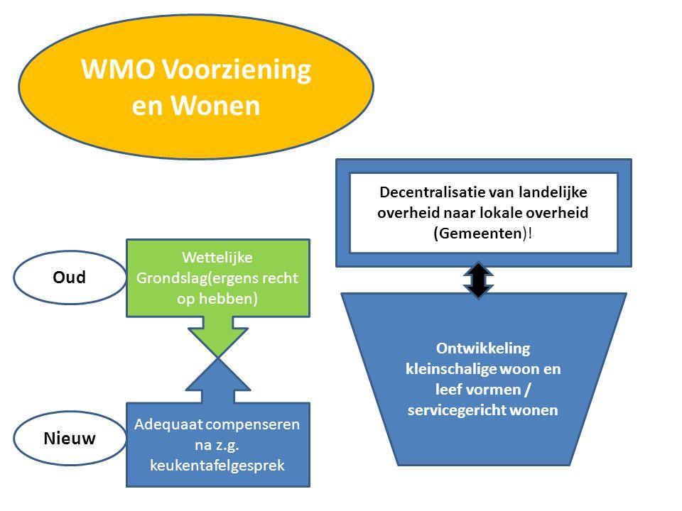 WMO Voorziening en Wonen Decentralisatie van landelijke overheid naar lokale overheid (Gemeenten)! Wettelijke Grondslag(ergens recht op hebben) Adequa