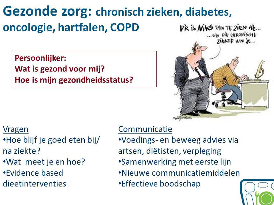 Gezonde zorg: chronisch zieken, diabetes, oncologie, hartfalen, COPD Persoonlijker: Wat is gezond voor mij? Hoe is mijn gezondheidsstatus? Vragen Hoe