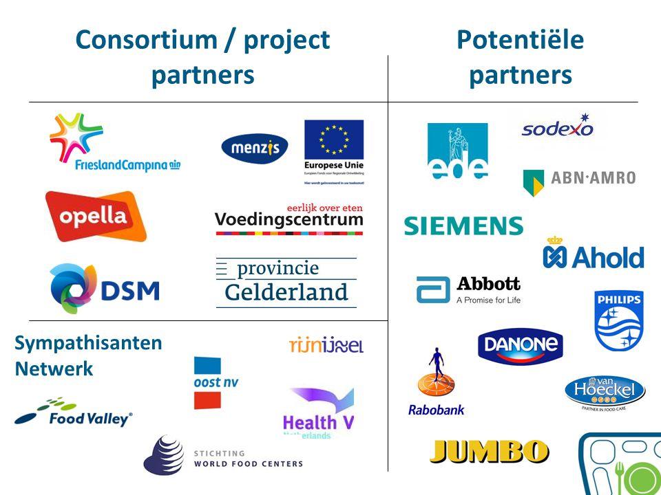 Consortium / project partners Sympathisanten Netwerk Potentiële partners
