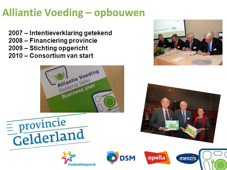 Alliantie Voeding – opbouwen 2007 – Intentieverklaring getekend 2008 – Financiering provincie 2009 – Stichting opgericht 2010 – Consortium van start