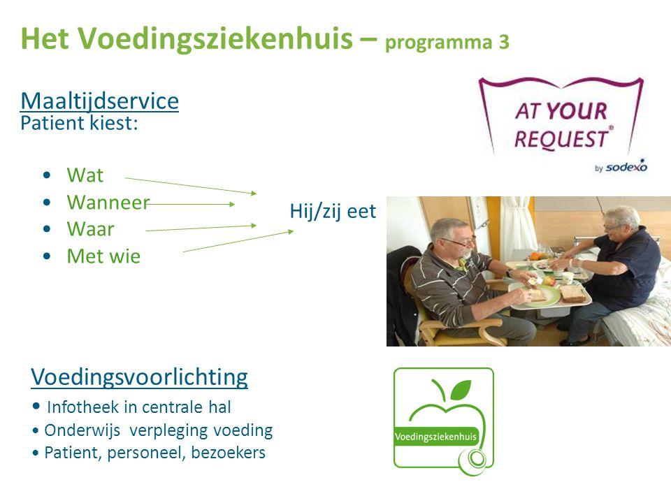 Het Voedingsziekenhuis – programma 3 Wat Wanneer Waar Met wie Hij/zij eet Maaltijdservice Patient kiest: Voedingsvoorlichting Infotheek in centrale ha