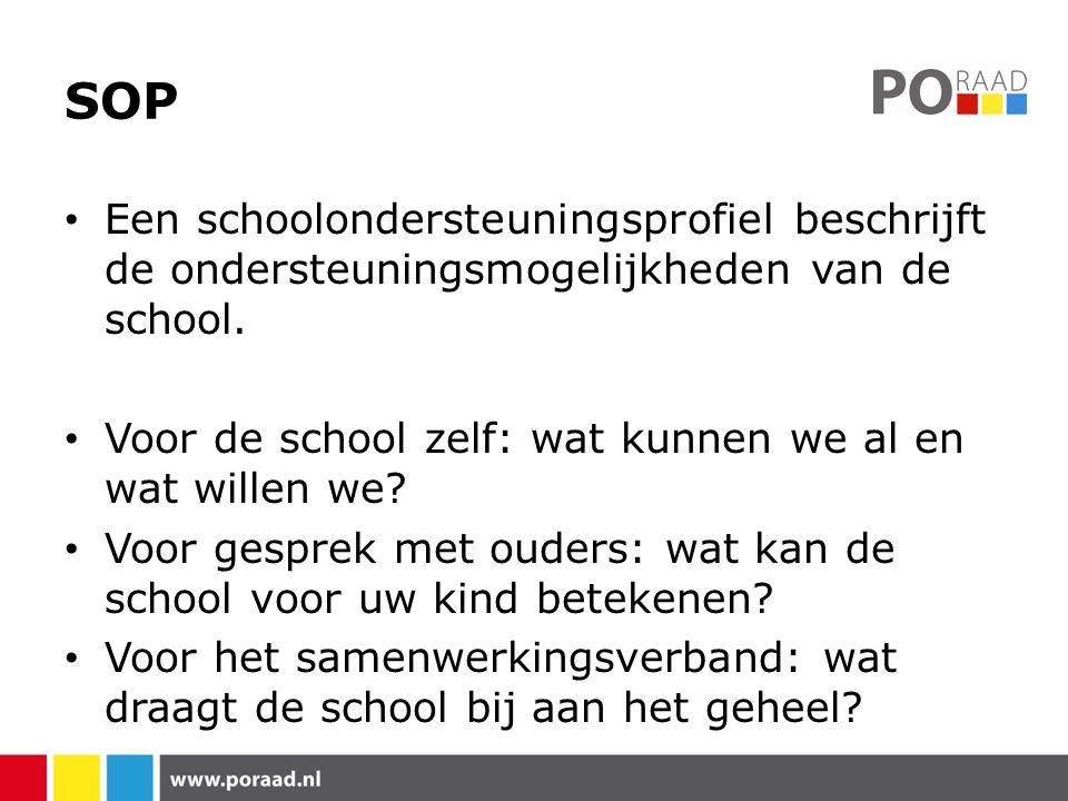 SOP Een schoolondersteuningsprofiel beschrijft de ondersteuningsmogelijkheden van de school.