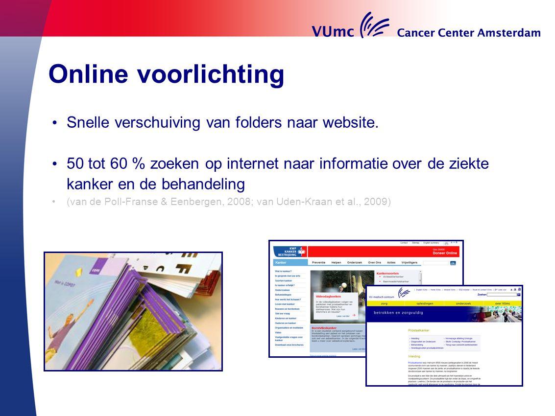 Online voorlichting Snelle verschuiving van folders naar website. 50 tot 60 % zoeken op internet naar informatie over de ziekte kanker en de behandeli