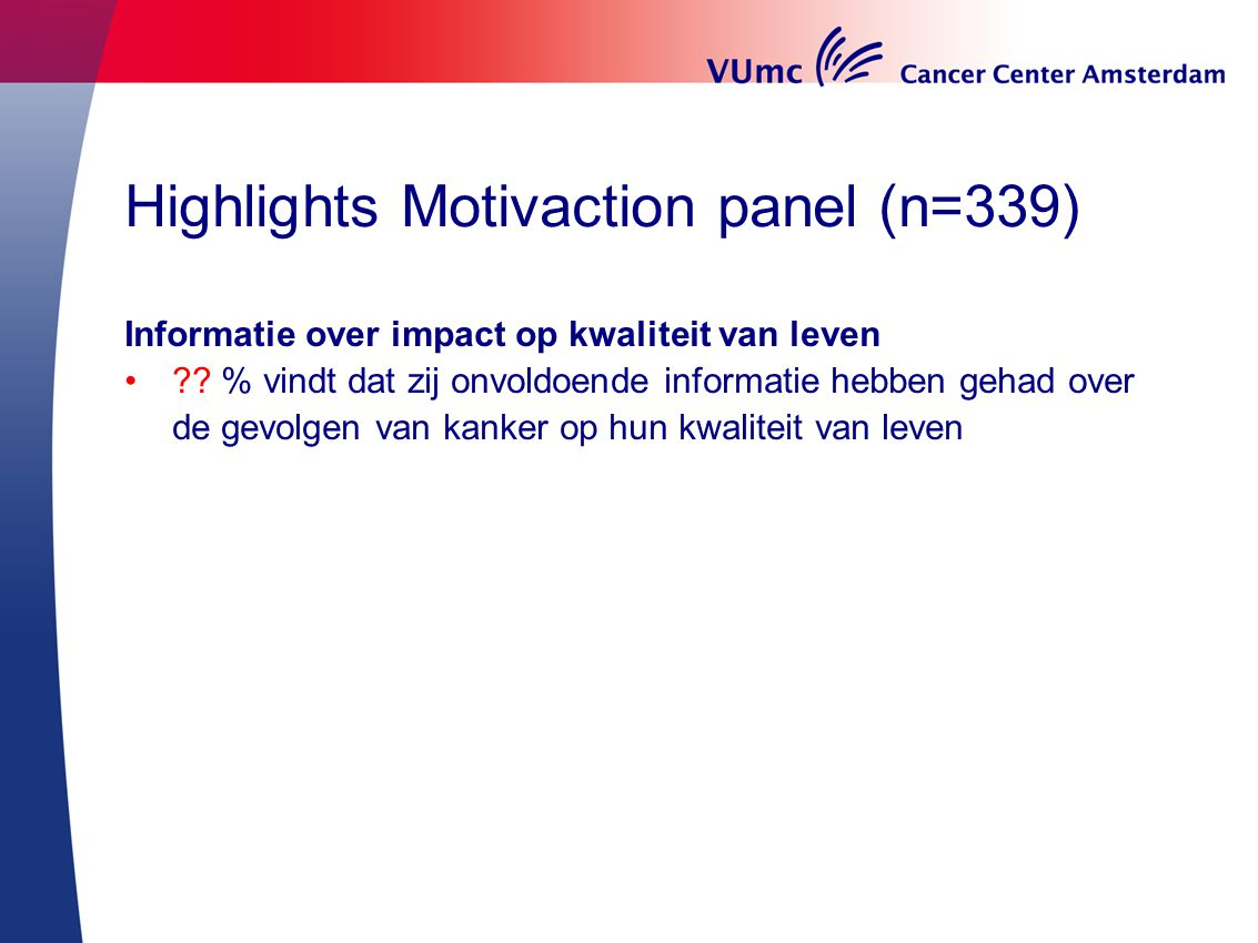 Highlights Motivaction panel (n=339) Informatie over impact op kwaliteit van leven ?? % vindt dat zij onvoldoende informatie hebben gehad over de gevo