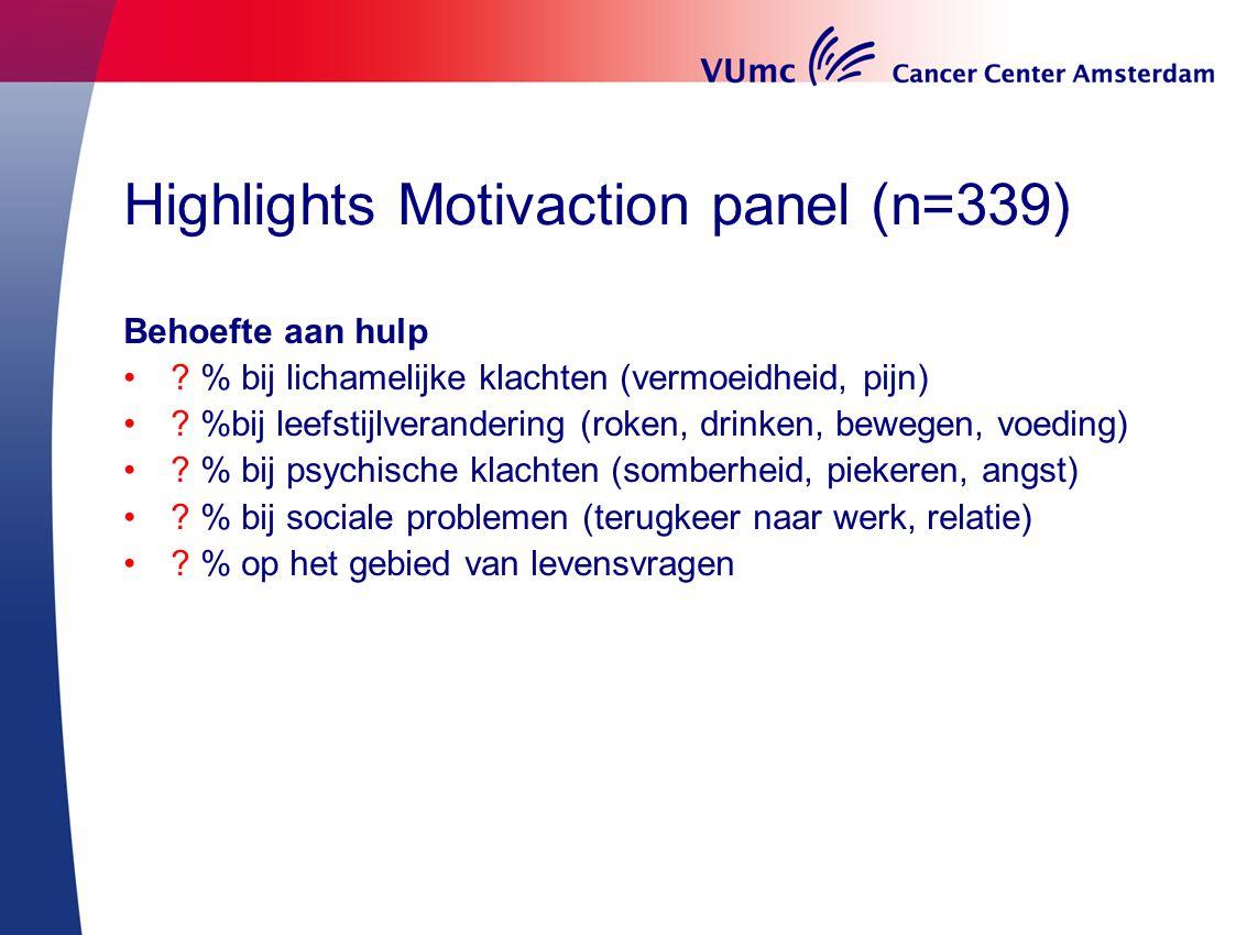Highlights Motivaction panel (n=339) Behoefte aan hulp ? % bij lichamelijke klachten (vermoeidheid, pijn) ? %bij leefstijlverandering (roken, drinken,