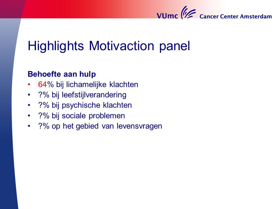 Highlights Motivaction panel Behoefte aan hulp 64% bij lichamelijke klachten ?% bij leefstijlverandering ?% bij psychische klachten ?% bij sociale pro