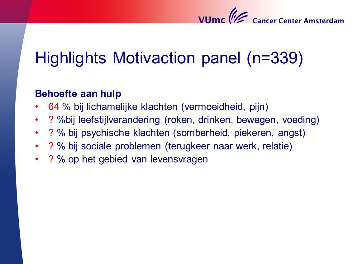 Highlights Motivaction panel (n=339) Behoefte aan hulp 64 % bij lichamelijke klachten (vermoeidheid, pijn) ? %bij leefstijlverandering (roken, drinken