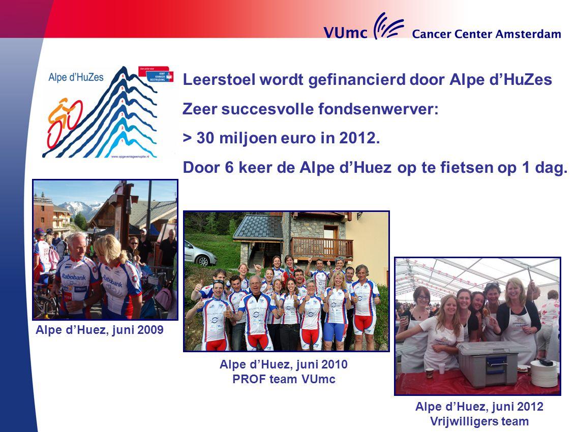 Leerstoel wordt gefinancierd door Alpe d'HuZes Zeer succesvolle fondsenwerver: > 30 miljoen euro in 2012. Door 6 keer de Alpe d'Huez op te fietsen op