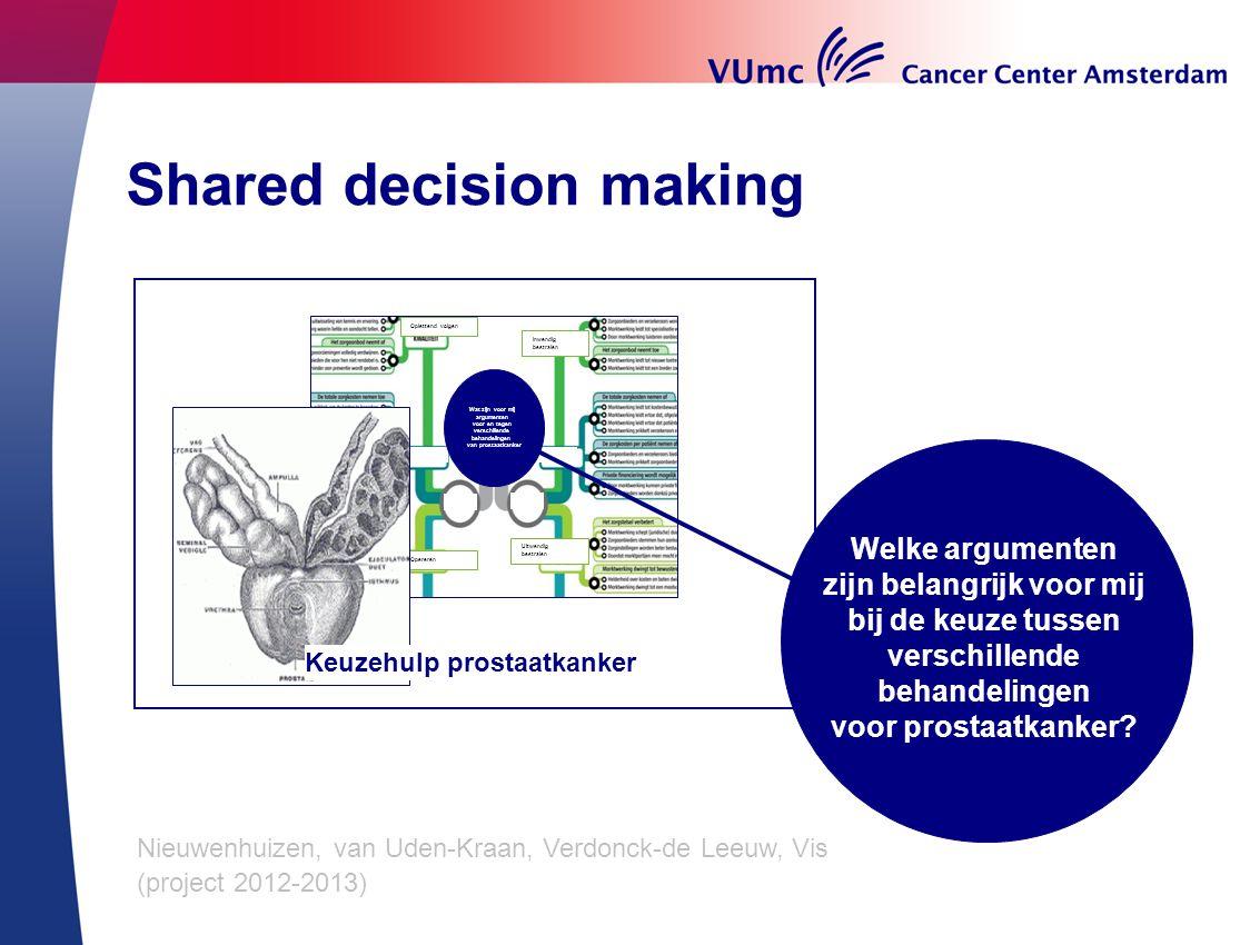 Shared decision making Oplettend volgen Inwendig bestralen Uitwendig bestralen Opereren Wat zijn voor mij argumenten voor en tegen verschillende behan