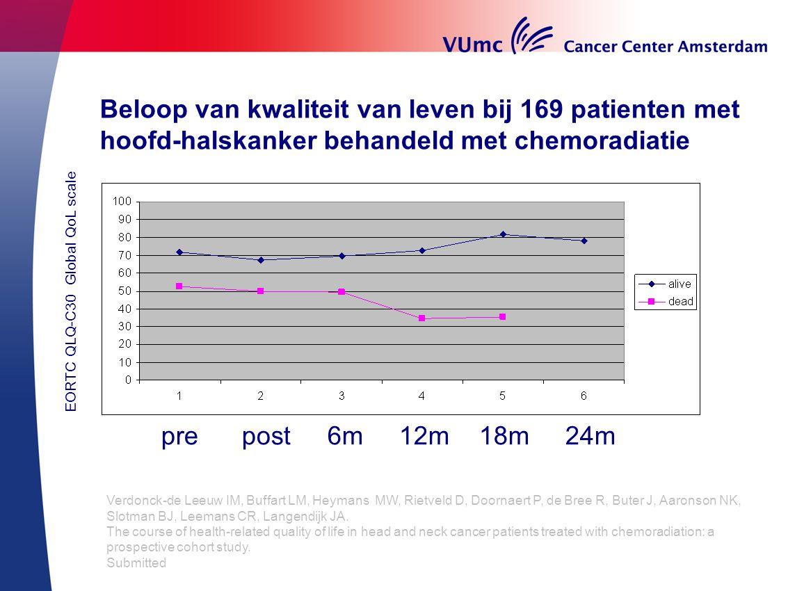 Beloop van kwaliteit van leven bij 169 patienten met hoofd-halskanker behandeld met chemoradiatie pre post 6m 12m 18m 24m Verdonck-de Leeuw IM, Buffar