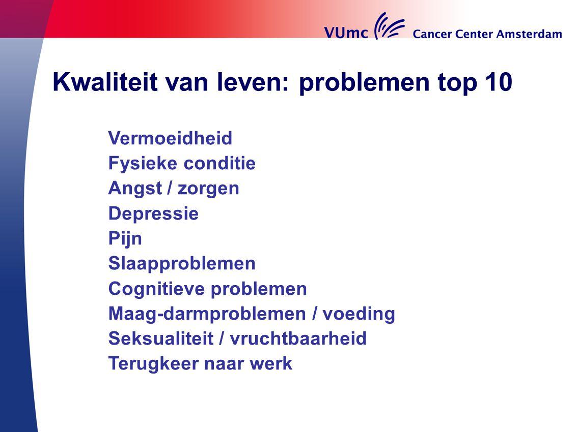 Kwaliteit van leven: problemen top 10 Vermoeidheid Fysieke conditie Angst / zorgen Depressie Pijn Slaapproblemen Cognitieve problemen Maag-darmproblem