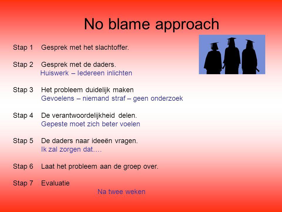 No blame approach Stap 1 Gesprek met het slachtoffer. Stap 2Gesprek met de daders. Huiswerk – Iedereen inlichten Stap 3Het probleem duidelijk maken Ge