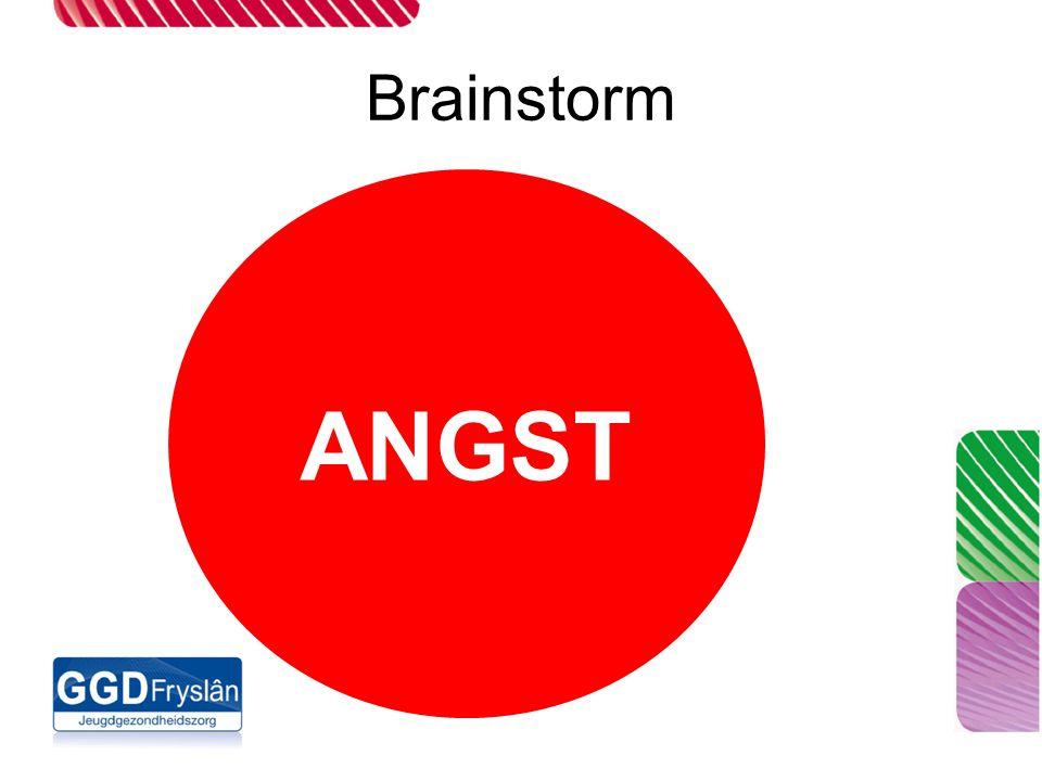 Brainstorm ANGST