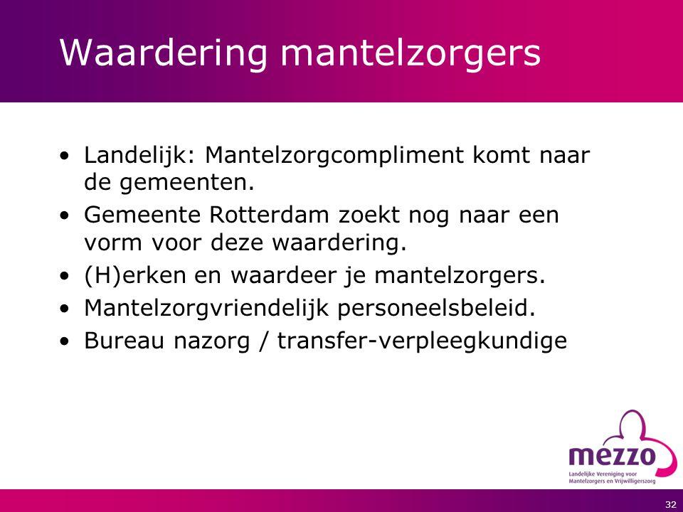 32 Waardering mantelzorgers Landelijk: Mantelzorgcompliment komt naar de gemeenten. Gemeente Rotterdam zoekt nog naar een vorm voor deze waardering. (