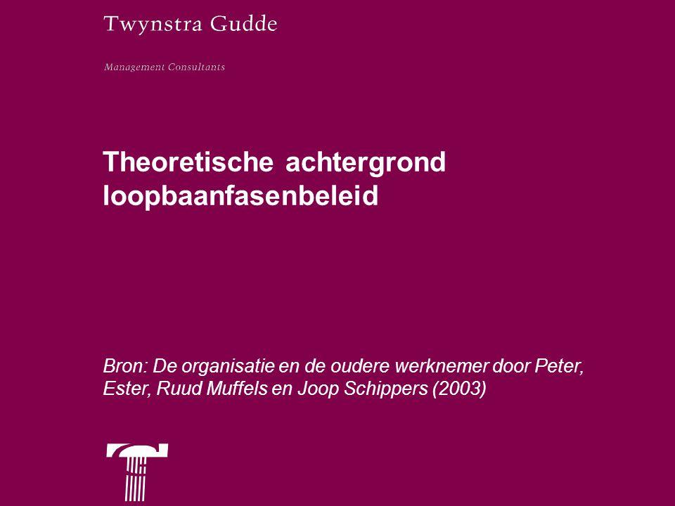 Theoretische achtergrond loopbaanfasenbeleid Bron: De organisatie en de oudere werknemer door Peter, Ester, Ruud Muffels en Joop Schippers (2003)