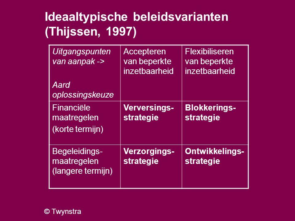 © Twynstra Ideaaltypische beleidsvarianten (Thijssen, 1997) Uitgangspunten van aanpak -> Aard oplossingskeuze Accepteren van beperkte inzetbaarheid Flexibiliseren van beperkte inzetbaarheid Financiële maatregelen (korte termijn) Verversings- strategie Blokkerings- strategie Begeleidings- maatregelen (langere termijn) Verzorgings- strategie Ontwikkelings- strategie