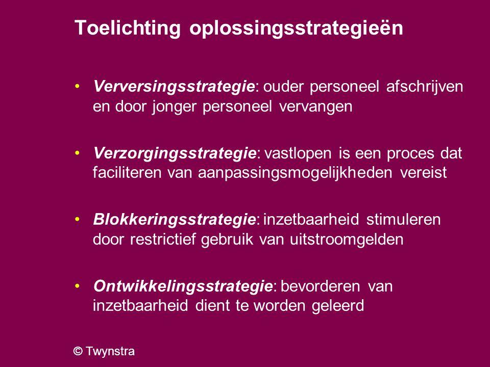 © Twynstra Toelichting oplossingsstrategieën Verversingsstrategie: ouder personeel afschrijven en door jonger personeel vervangen Verzorgingsstrategie