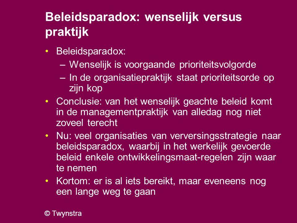 © Twynstra Beleidsparadox: wenselijk versus praktijk Beleidsparadox: –Wenselijk is voorgaande prioriteitsvolgorde –In de organisatiepraktijk staat prioriteitsorde op zijn kop Conclusie: van het wenselijk geachte beleid komt in de managementpraktijk van alledag nog niet zoveel terecht Nu: veel organisaties van verversingsstrategie naar beleidsparadox, waarbij in het werkelijk gevoerde beleid enkele ontwikkelingsmaat-regelen zijn waar te nemen Kortom: er is al iets bereikt, maar eveneens nog een lange weg te gaan