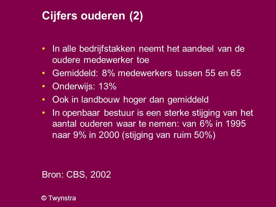 © Twynstra Cijfers ouderen (2) In alle bedrijfstakken neemt het aandeel van de oudere medewerker toe Gemiddeld: 8% medewerkers tussen 55 en 65 Onderwi