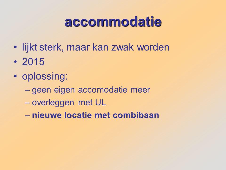 accommodatie lijkt sterk, maar kan zwak worden 2015 oplossing: –geen eigen accomodatie meer –overleggen met UL –nieuwe locatie met combibaan