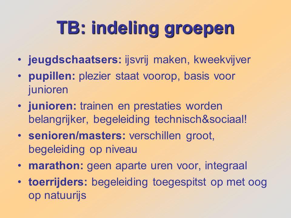 TB: indeling groepen jeugdschaatsers: ijsvrij maken, kweekvijver pupillen: plezier staat voorop, basis voor junioren junioren: trainen en prestaties worden belangrijker, begeleiding technisch&sociaal.