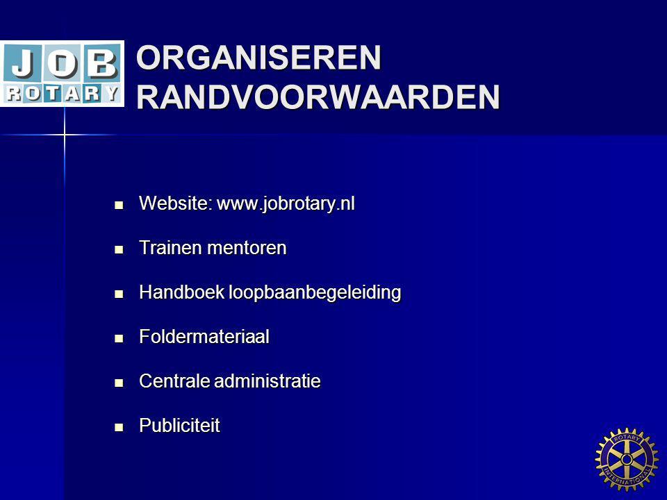 ORGANISEREN RANDVOORWAARDEN Website: www.jobrotary.nl Website: www.jobrotary.nl Trainen mentoren Trainen mentoren Handboek loopbaanbegeleiding Handboe
