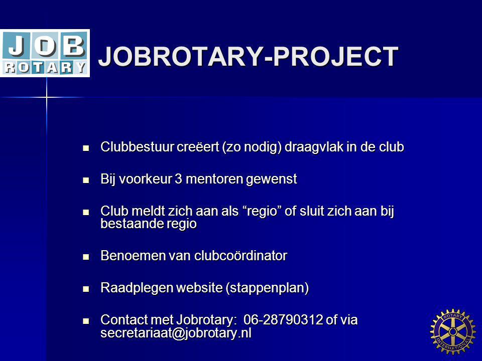 JOBROTARY-PROJECT Clubbestuur creëert (zo nodig) draagvlak in de club Clubbestuur creëert (zo nodig) draagvlak in de club Bij voorkeur 3 mentoren gewe
