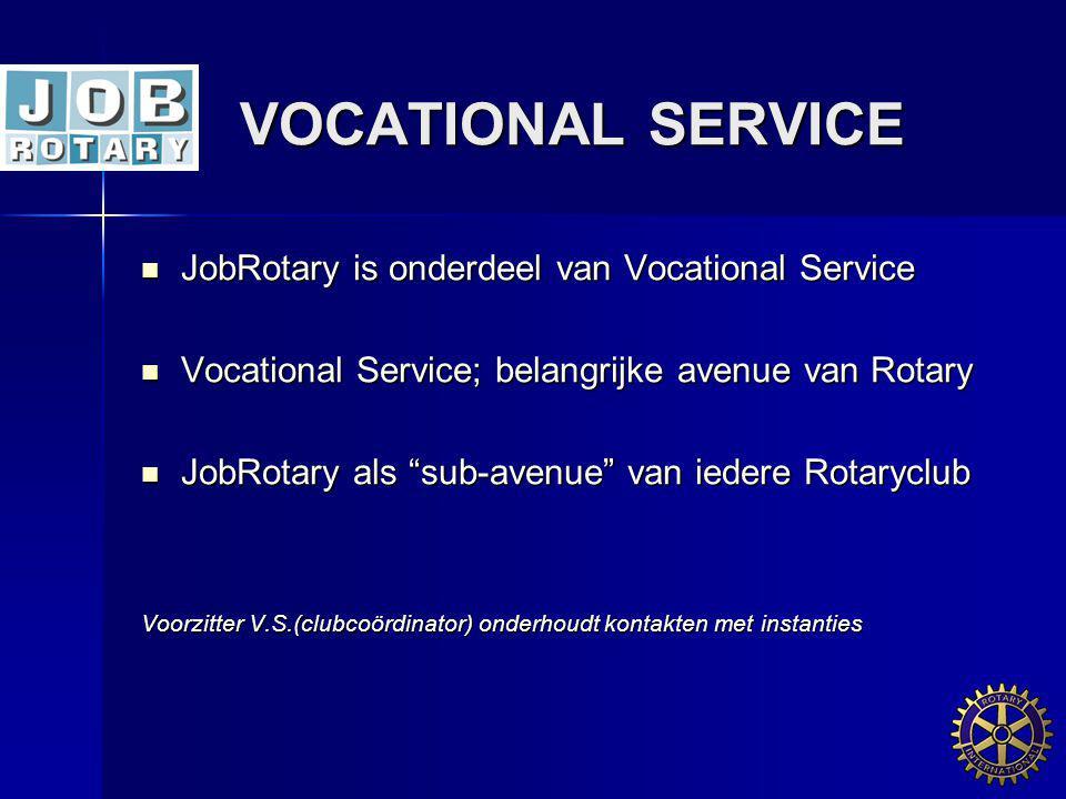 VOCATIONAL SERVICE VOCATIONAL SERVICE JobRotary is onderdeel van Vocational Service JobRotary is onderdeel van Vocational Service Vocational Service;