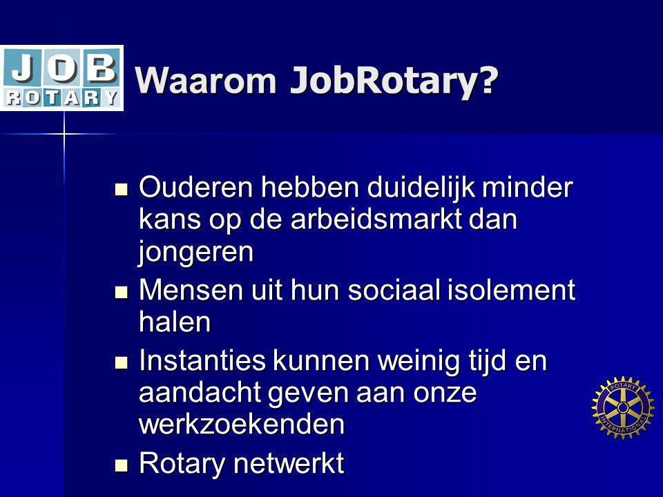 Waarom JobRotary? Ouderen hebben duidelijk minder kans op de arbeidsmarkt dan jongeren Ouderen hebben duidelijk minder kans op de arbeidsmarkt dan jon