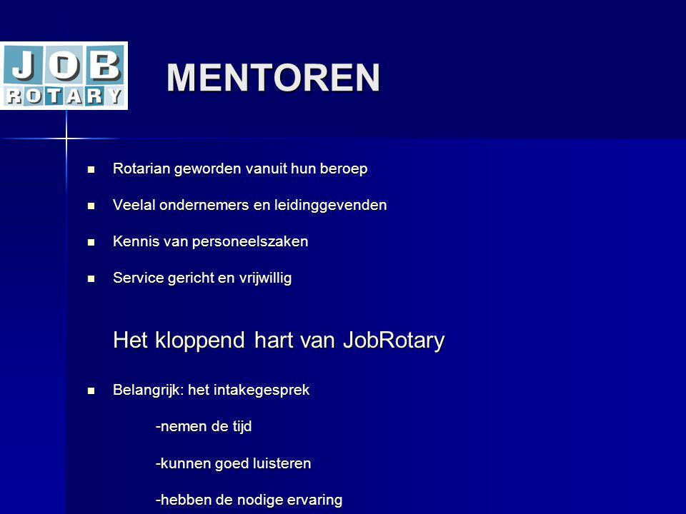 MENTOREN MENTOREN Rotarian geworden vanuit hun beroep Rotarian geworden vanuit hun beroep Veelal ondernemers en leidinggevenden Veelal ondernemers en