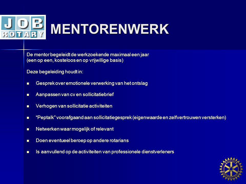 MENTORENWERK De mentor begeleidt de werkzoekende maximaal een jaar (een op een, kosteloos en op vrijwillige basis) Deze begeleiding houdt in: Gesprek