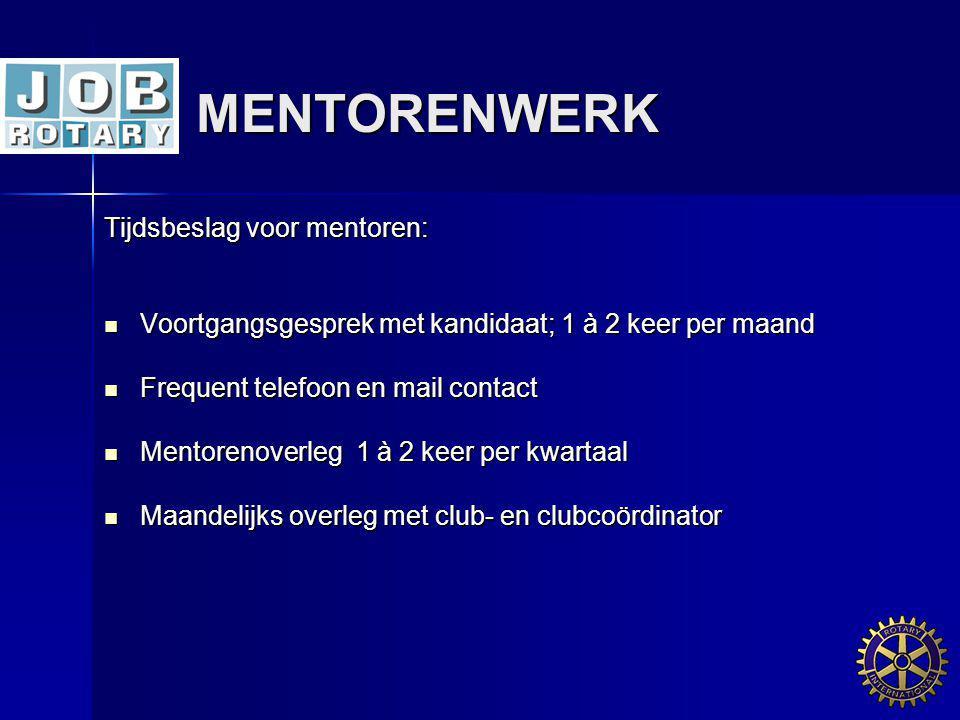 MENTORENWERK Tijdsbeslag voor mentoren: Voortgangsgesprek met kandidaat; 1 à 2 keer per maand Voortgangsgesprek met kandidaat; 1 à 2 keer per maand Fr