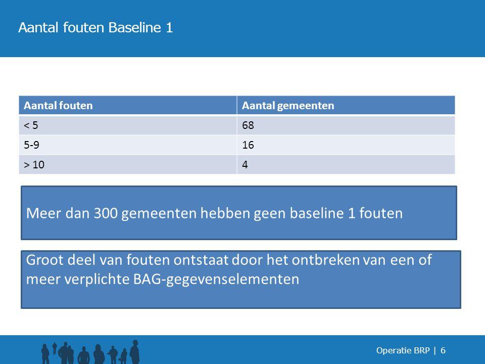 Operatie BRP |6 Aantal fouten Baseline 1 Aantal foutenAantal gemeenten < 568 5-916 > 104 Groot deel van fouten ontstaat door het ontbreken van een of