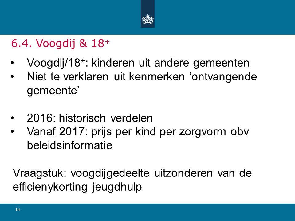 14 6.4. Voogdij & 18 + Voogdij/18 + : kinderen uit andere gemeenten Niet te verklaren uit kenmerken 'ontvangende gemeente' 2016: historisch verdelen V