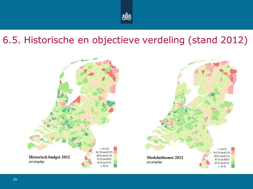 15 6.5. Historische en objectieve verdeling (stand 2012)