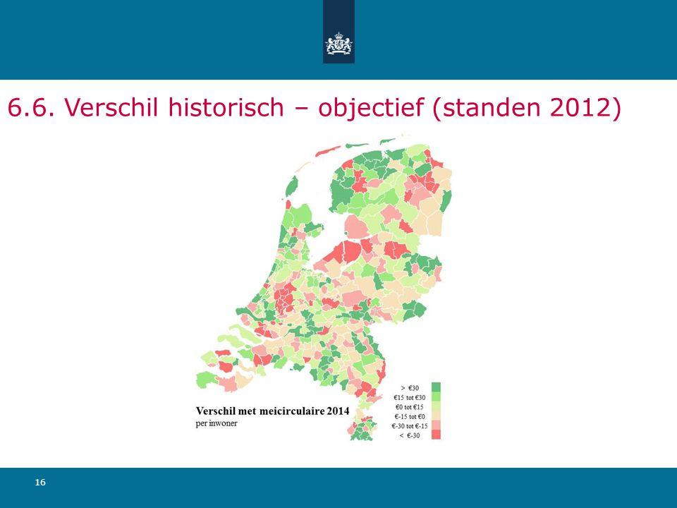 16 6.6. Verschil historisch – objectief (standen 2012)