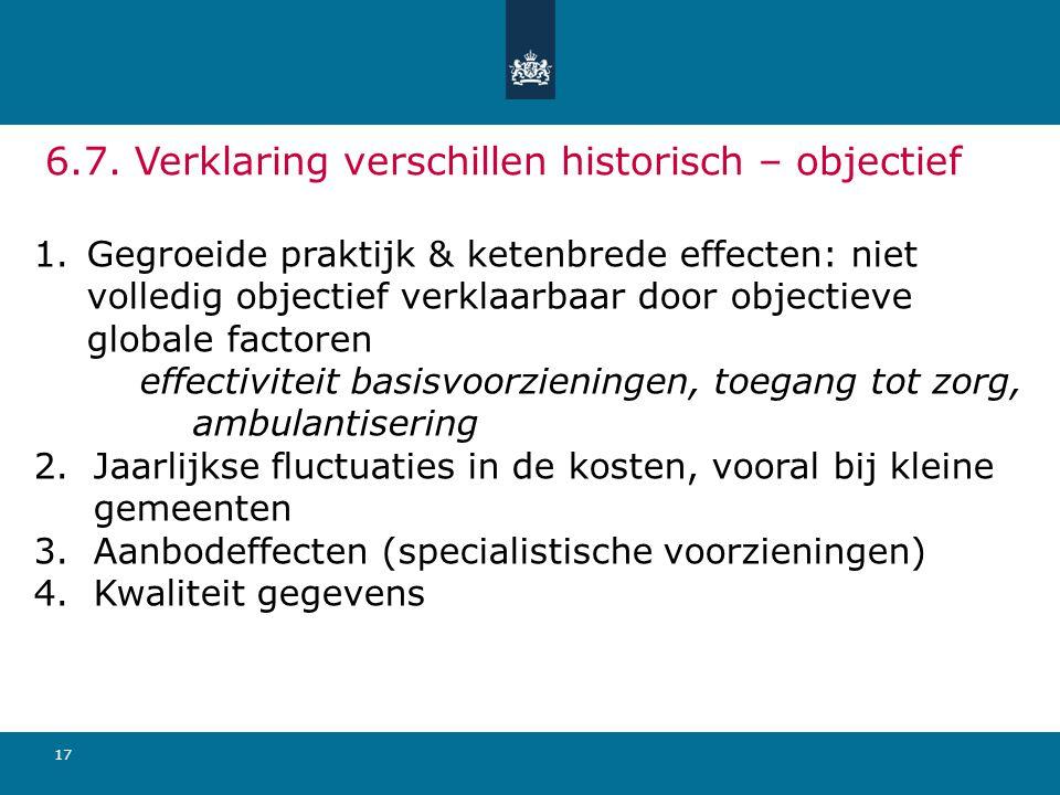 17 6.7. Verklaring verschillen historisch – objectief 1.Gegroeide praktijk & ketenbrede effecten: niet volledig objectief verklaarbaar door objectieve
