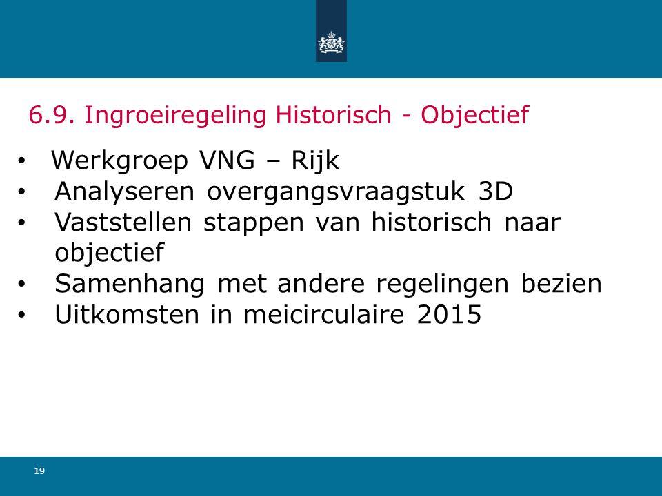 19 6.9. Ingroeiregeling Historisch - Objectief Werkgroep VNG – Rijk Analyseren overgangsvraagstuk 3D Vaststellen stappen van historisch naar objectief