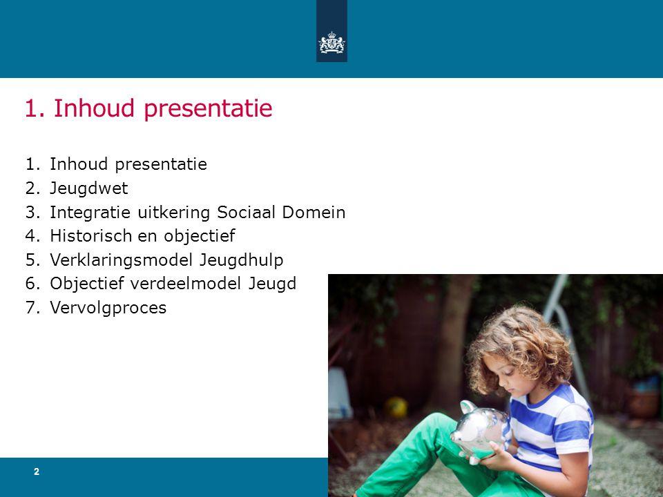 2 1. Inhoud presentatie 2.Jeugdwet 3.Integratie uitkering Sociaal Domein 4.Historisch en objectief 5.Verklaringsmodel Jeugdhulp 6.Objectief verdeelmod