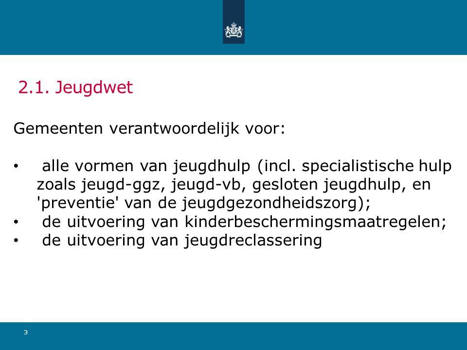 4 2.2.Macrobudget Jeugd Onderdeel Historisch budgetCliënten 1.