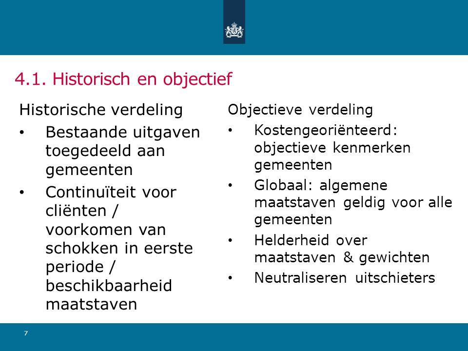 7 4.1. Historisch en objectief Historische verdeling Bestaande uitgaven toegedeeld aan gemeenten Continuïteit voor cliënten / voorkomen van schokken i