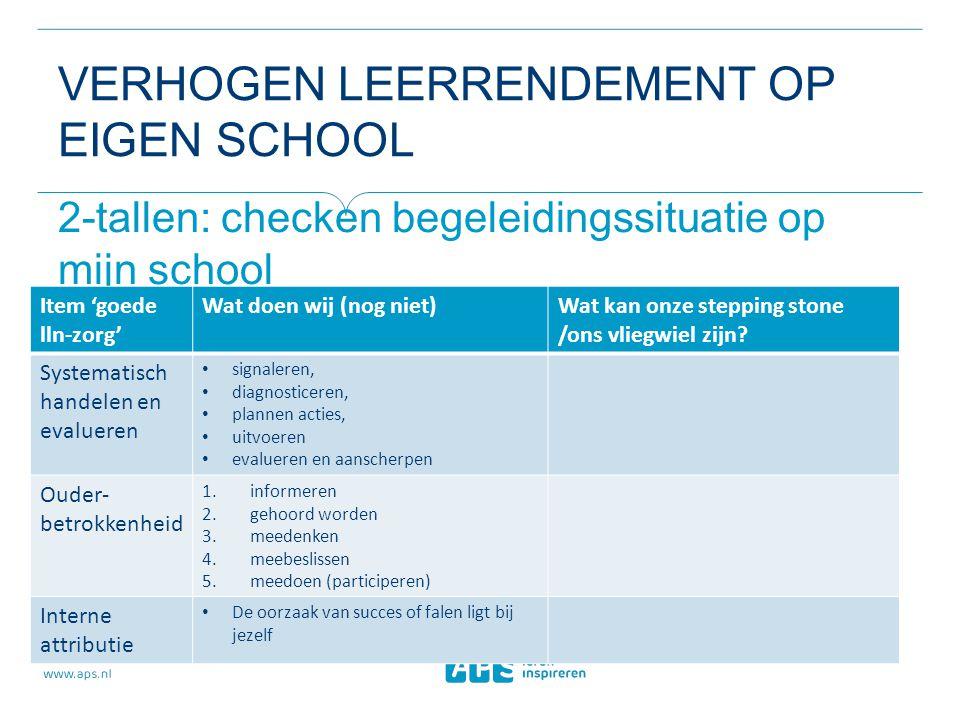 VERHOGEN LEERRENDEMENT OP EIGEN SCHOOL 2-tallen: checken begeleidingssituatie op mijn school Item 'goede lln-zorg' Wat doen wij (nog niet)Wat kan onze stepping stone /ons vliegwiel zijn.