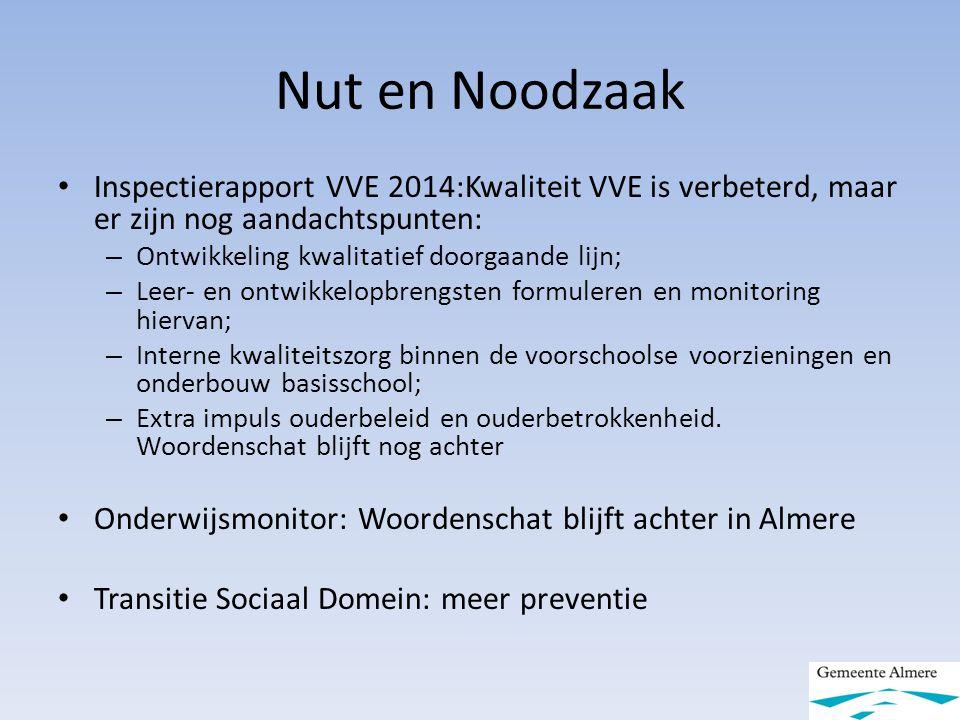 Nut en Noodzaak Inspectierapport VVE 2014:Kwaliteit VVE is verbeterd, maar er zijn nog aandachtspunten: – Ontwikkeling kwalitatief doorgaande lijn; –