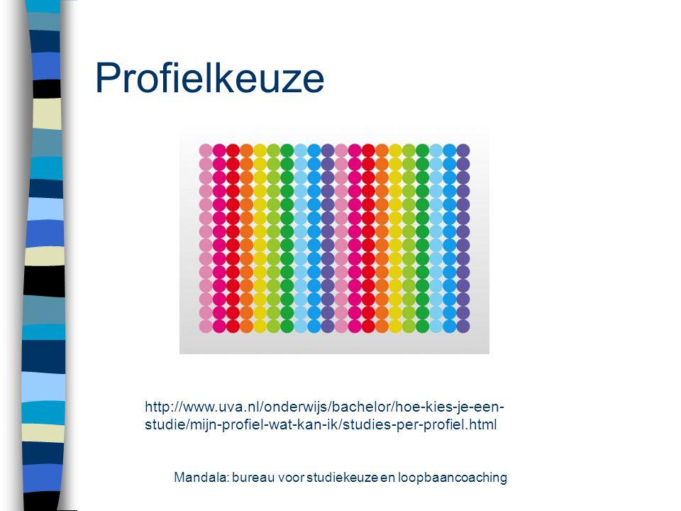 Profielkeuze Mandala: bureau voor studiekeuze en loopbaancoaching http://www.uva.nl/onderwijs/bachelor/hoe-kies-je-een- studie/mijn-profiel-wat-kan-ik