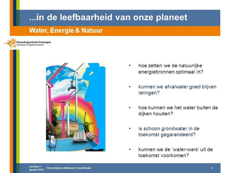 ...in de leefbaarheid van onze planeet hoe zetten we de natuurlijke energiebronnen optimaal in.