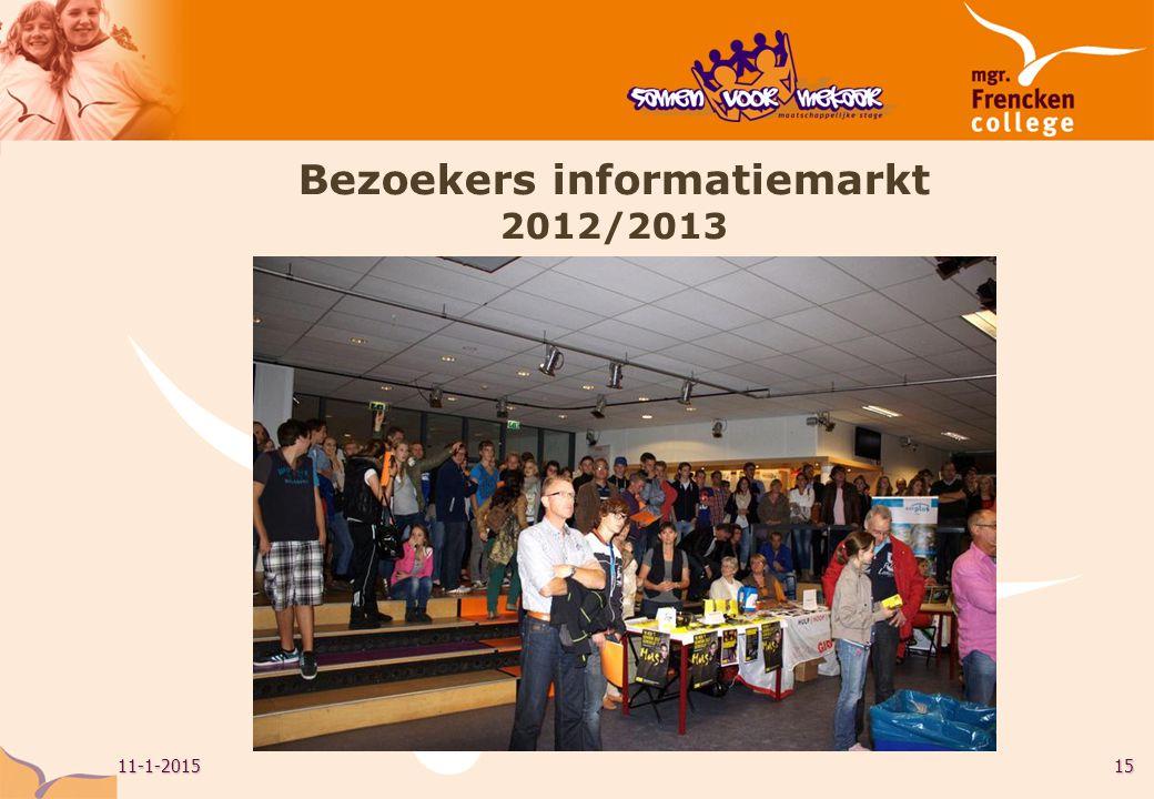 11-1-201515 Bezoekers informatiemarkt 2012/2013