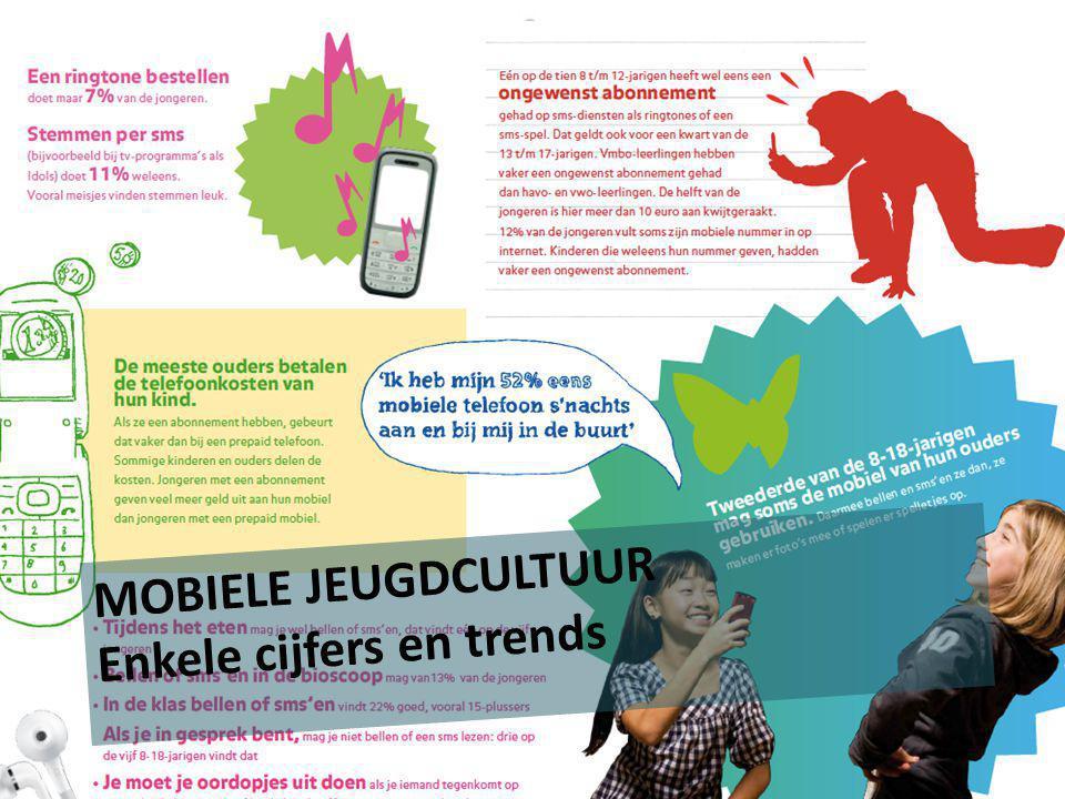 MOBIELE JEUGDCULTUUR Enkele cijfers en trends